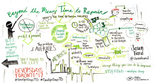 Graphic Recording Beyond the Mean Time To Repair