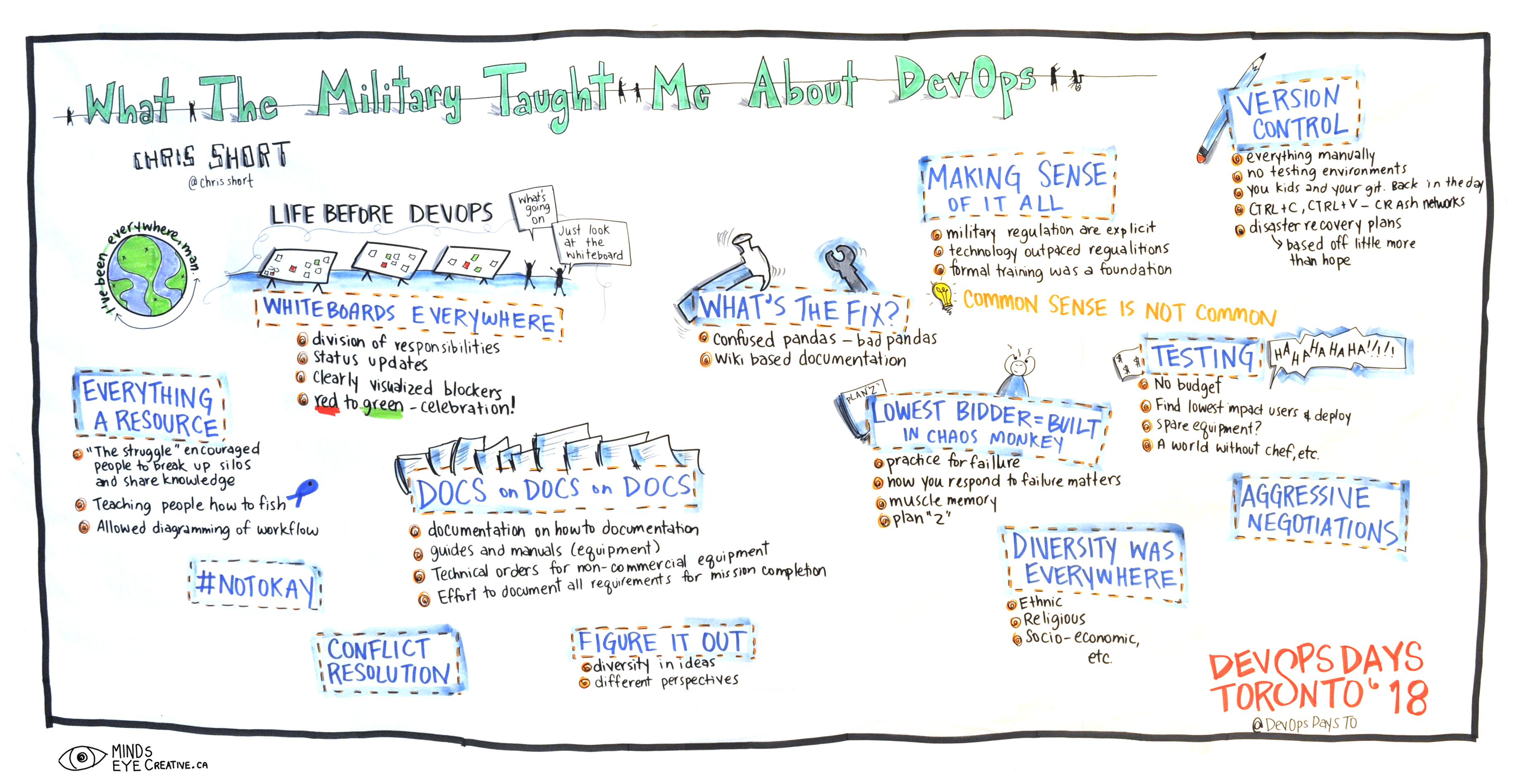 What the Military Taught Me about DevOps - devopsdays