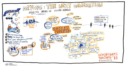 Graphic Recording DevOps: The Next Generation