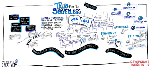 Graphic Recording Tales from the Serverless