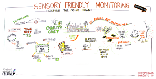 Graphic Recording Sensory Friendly Monitoring - Keeping the Noise Down